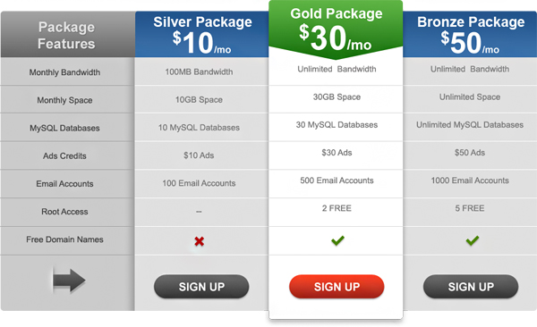 Simple pricing table psd graphicsfuel for Pricing table design