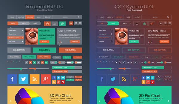Flat Style & iOS 7 Line Style UI Kit PSD