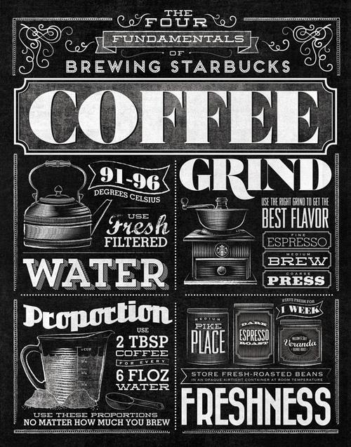 Starbucks - Home Brew Typographic Mura