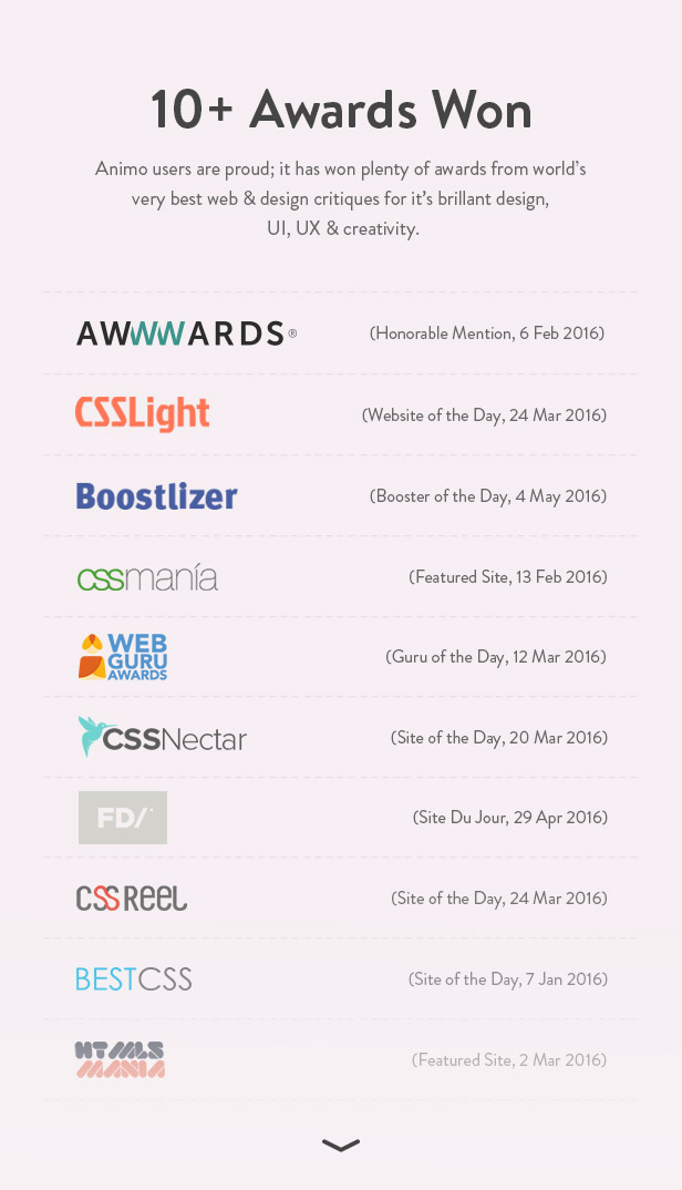 Animo WP Theme Awards
