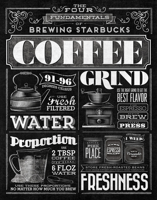 Starbucks - Home Brew Typographic Mura
