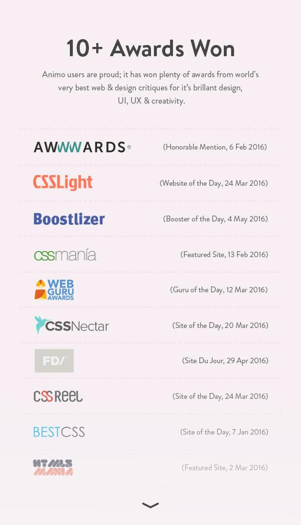 Animo WP Theme Awards