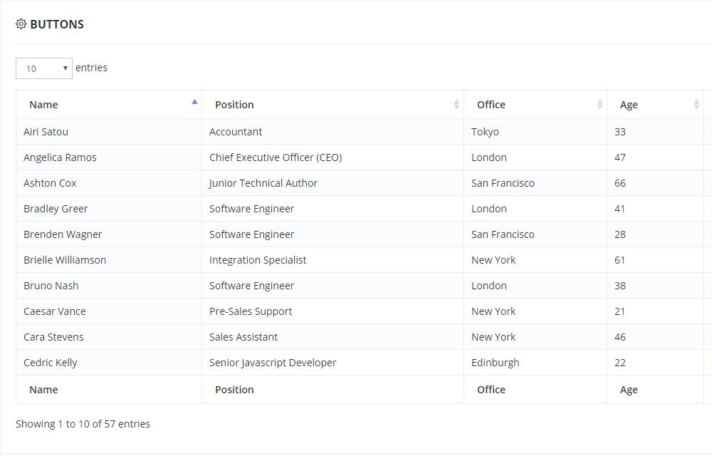 Metronic Database Tables