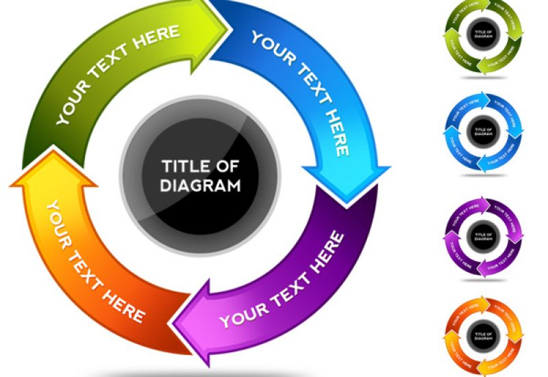 circular-flow-chart-home